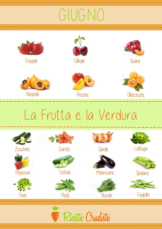 Frutta verdura di giugno