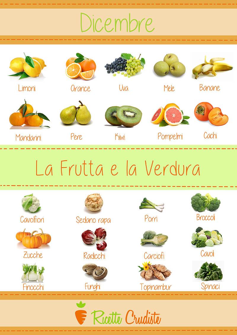 Infografica della Frutta e verdura di Dicembre